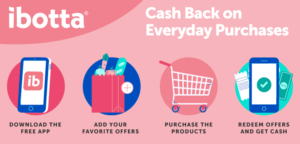 Get Cash Back at Costco with ibotta